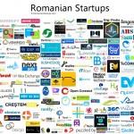 Romanian-Startups